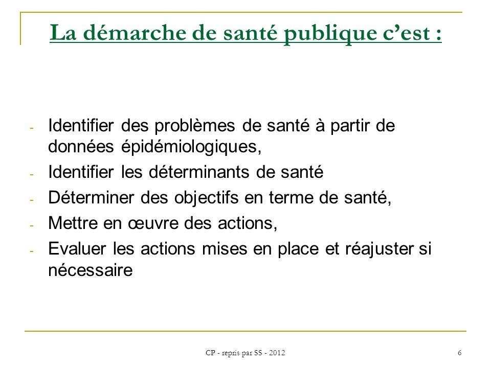 CP - repris par SS - 2012 6 La démarche de santé publique cest : - Identifier des problèmes de santé à partir de données épidémiologiques, - Identifie