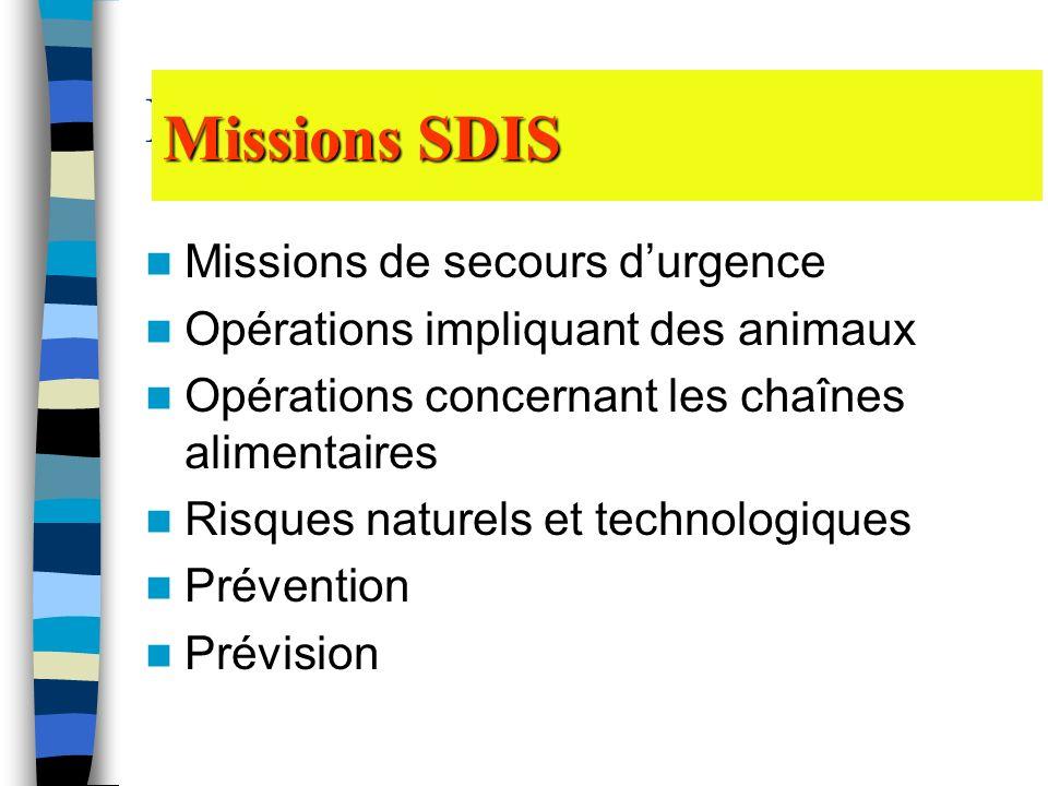 Missions SDIS Missions de secours durgence Opérations impliquant des animaux Opérations concernant les chaînes alimentaires Risques naturels et techno
