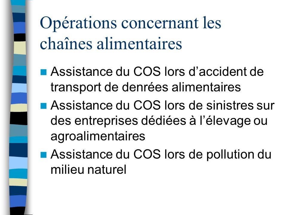 Opérations concernant les chaînes alimentaires Assistance du COS lors daccident de transport de denrées alimentaires Assistance du COS lors de sinistr