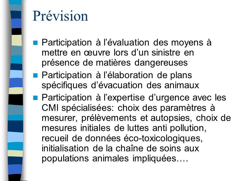 Prévision Participation à lévaluation des moyens à mettre en œuvre lors dun sinistre en présence de matières dangereuses Participation à lélaboration