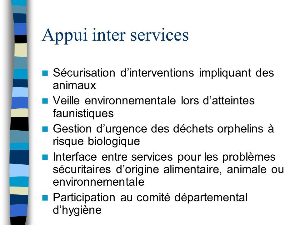 Appui inter services Sécurisation dinterventions impliquant des animaux Veille environnementale lors datteintes faunistiques Gestion durgence des déch