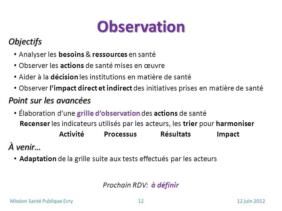 Observation Objectifs Analyser les besoins & ressources en santé Observer les actions de santé mises en œuvre Aider à la décision les institutions en