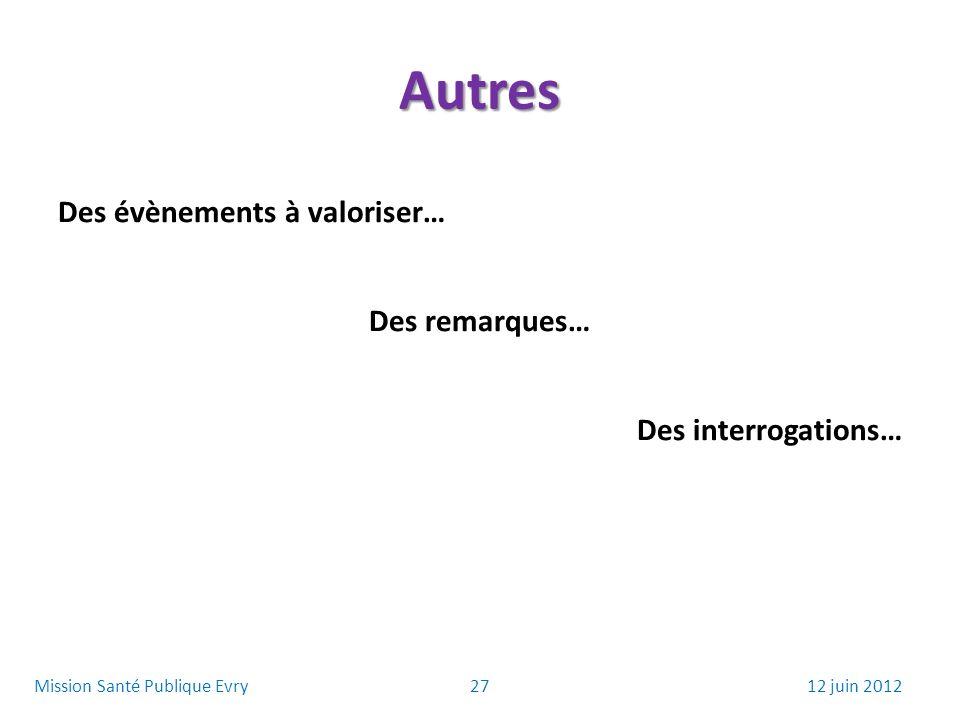 Autres Des évènements à valoriser… Des remarques… Des interrogations… 2712 juin 2012Mission Santé Publique Evry