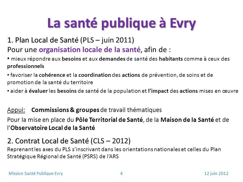 La santé publique à Evry 1. Plan Local de Santé 1. Plan Local de Santé (PLS – juin 2011) Pour une organisation locale de la santé, afin de : mieux rép