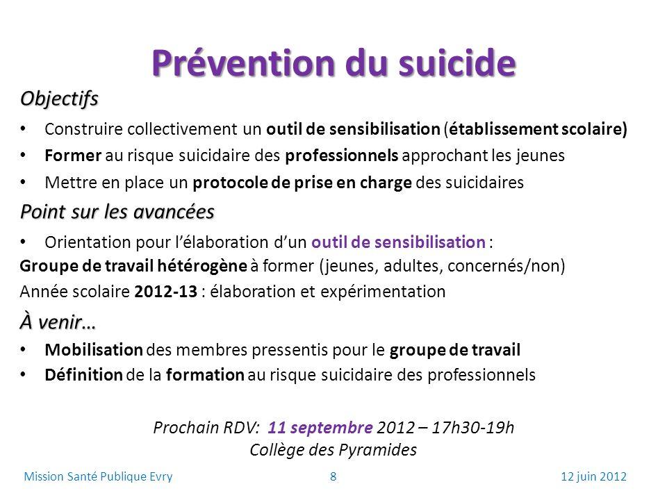 Prévention du suicide Objectifs Construire collectivement un outil de sensibilisation (établissement scolaire) Former au risque suicidaire des profess