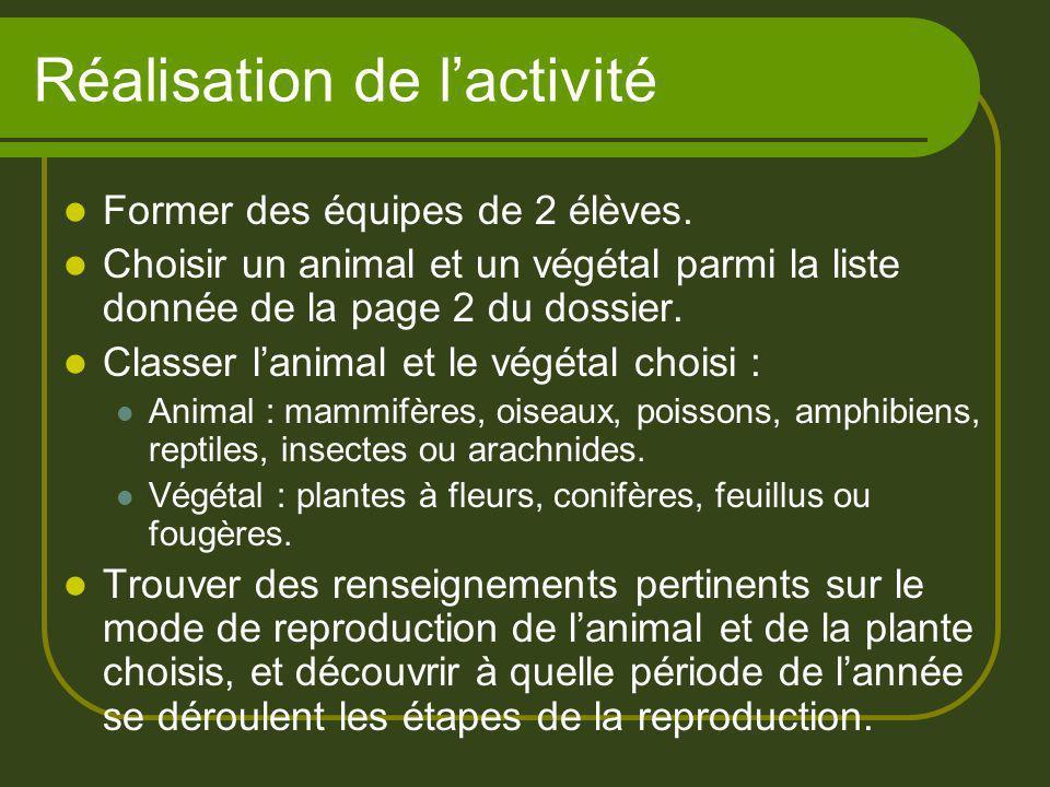 Réalisation de lactivité Former des équipes de 2 élèves. Choisir un animal et un végétal parmi la liste donnée de la page 2 du dossier. Classer lanima