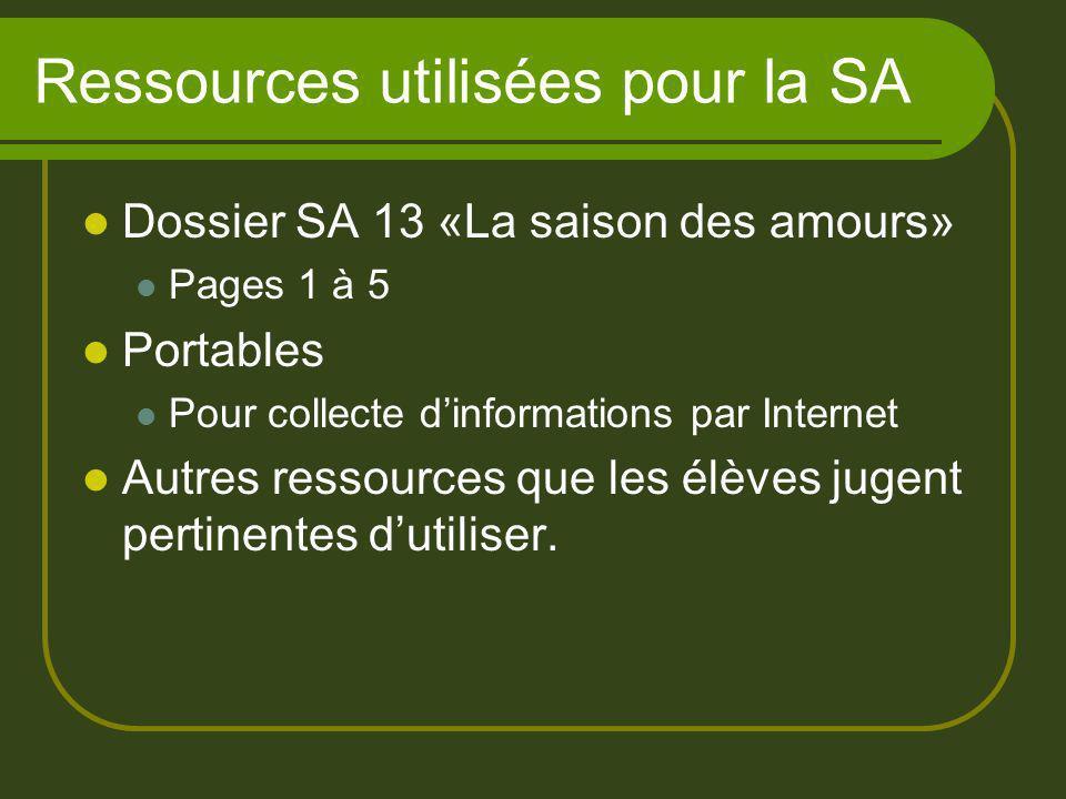 Ressources utilisées pour la SA Dossier SA 13 «La saison des amours» Pages 1 à 5 Portables Pour collecte dinformations par Internet Autres ressources que les élèves jugent pertinentes dutiliser.