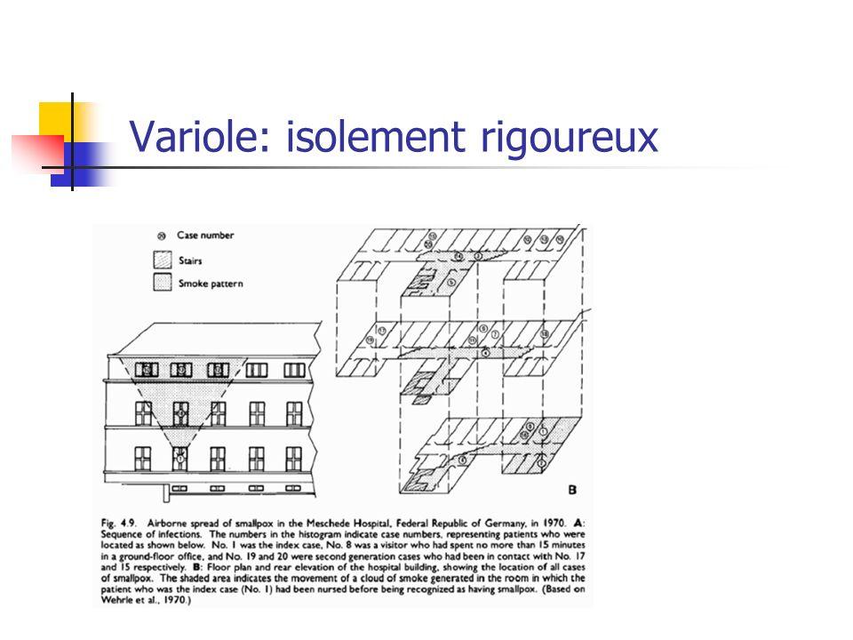 Variole: isolement rigoureux