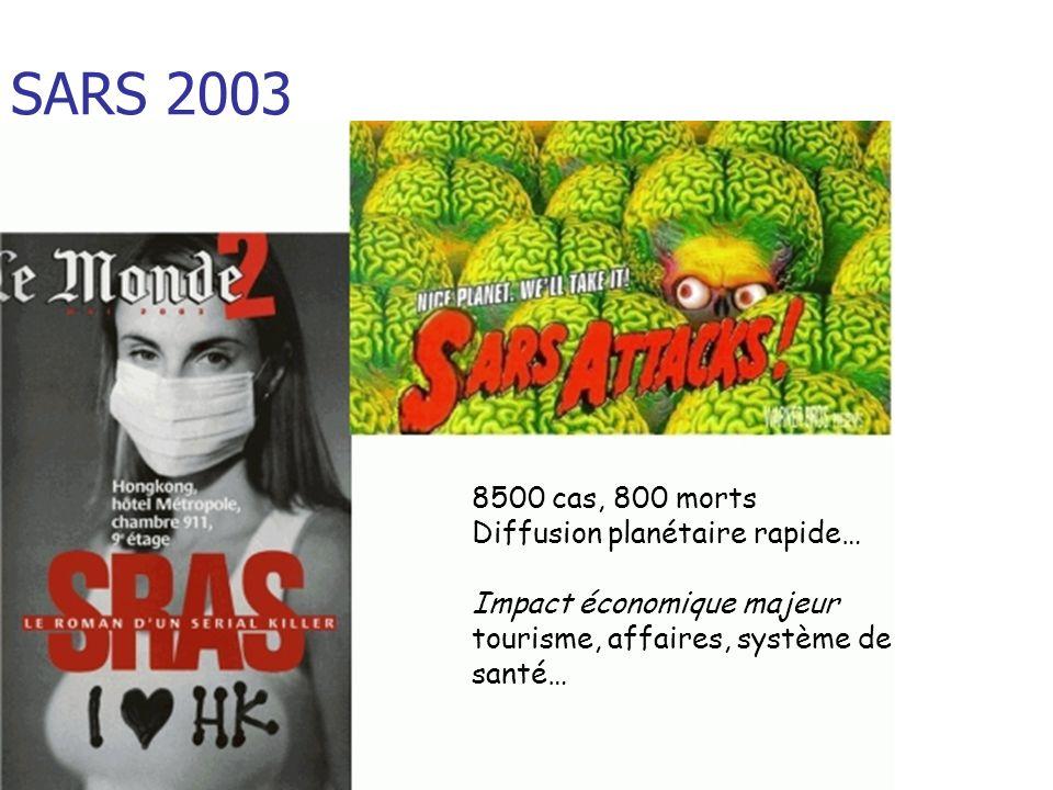 8500 cas, 800 morts Diffusion planétaire rapide… Impact économique majeur tourisme, affaires, système de santé… SARS 2003