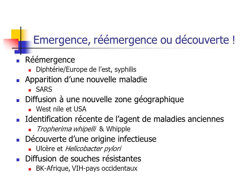 Emergence, réémergence ou découverte ! Réémergence Diphtérie/Europe de lest, syphilis Apparition dune nouvelle maladie SARS Diffusion à une nouvelle z