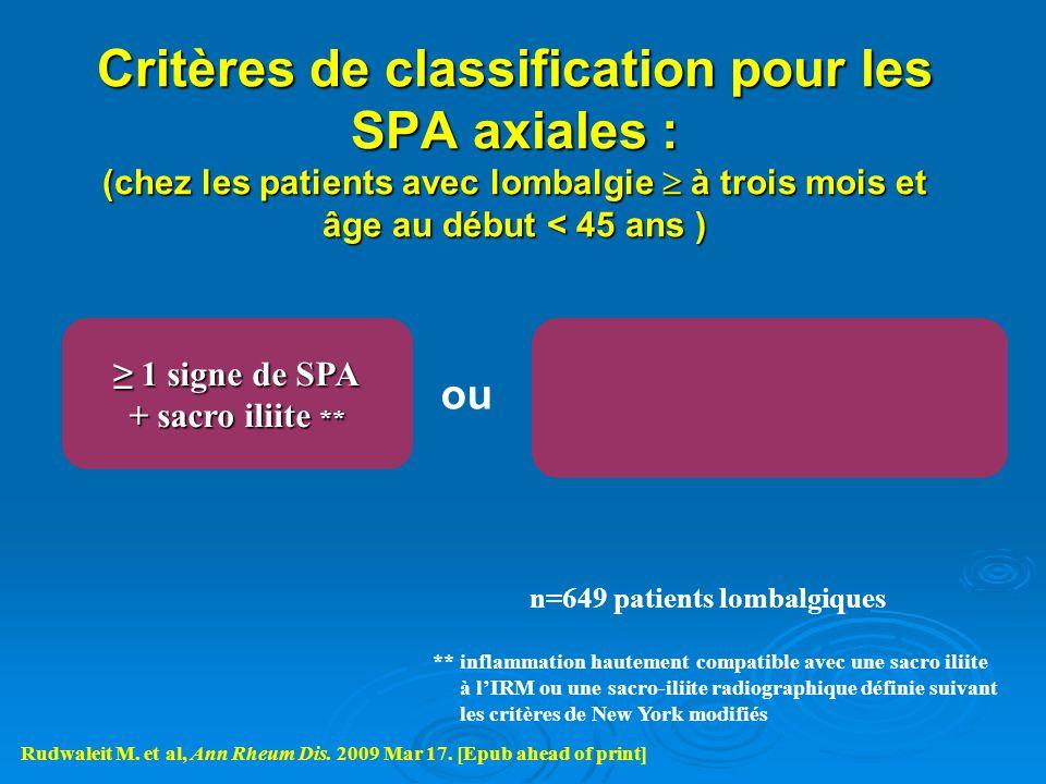 Critères de classification pour les SPA axiales : (chez les patients avec lombalgie à trois mois et âge au début < 45 ans ) 1 signe de SPA 1 signe de