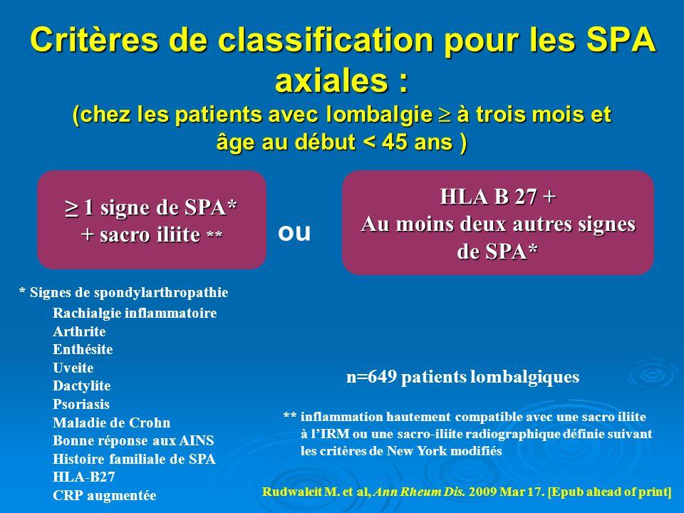 Critères de classification pour les SPA axiales : (chez les patients avec lombalgie à trois mois et âge au début < 45 ans ) 1 signe de SPA* 1 signe de