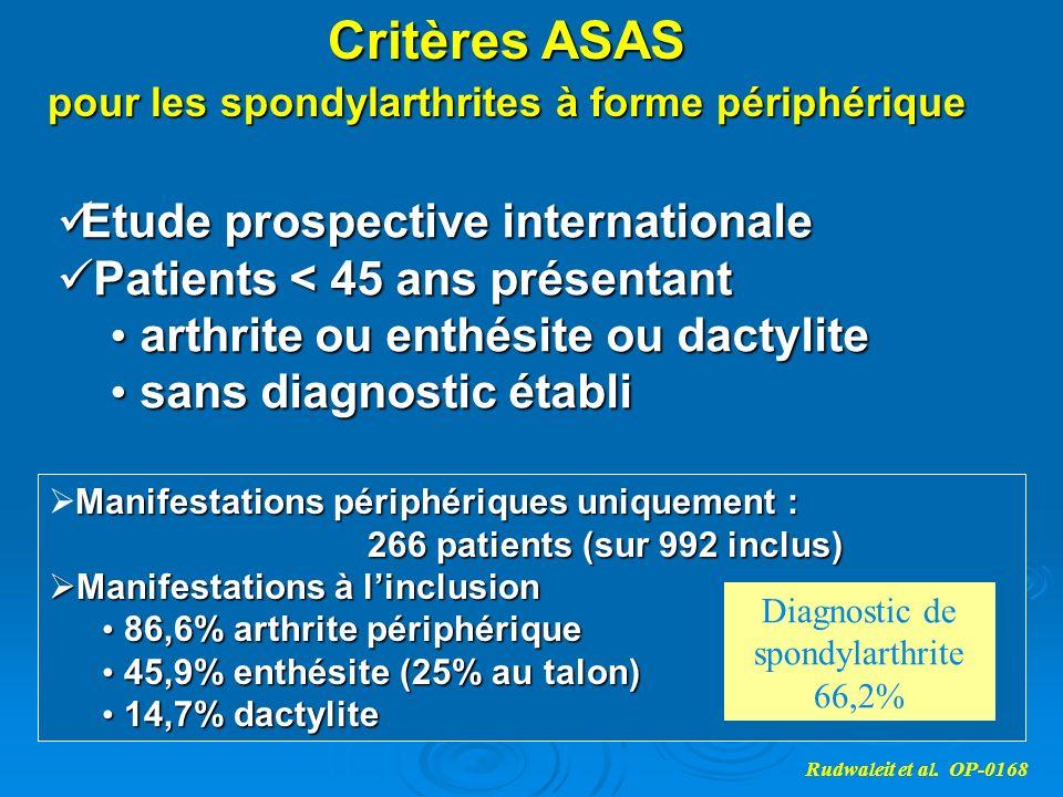 Rudwaleit et al. OP-0168 Etude prospective internationale Etude prospective internationale Patients < 45 ans présentant Patients < 45 ans présentant a