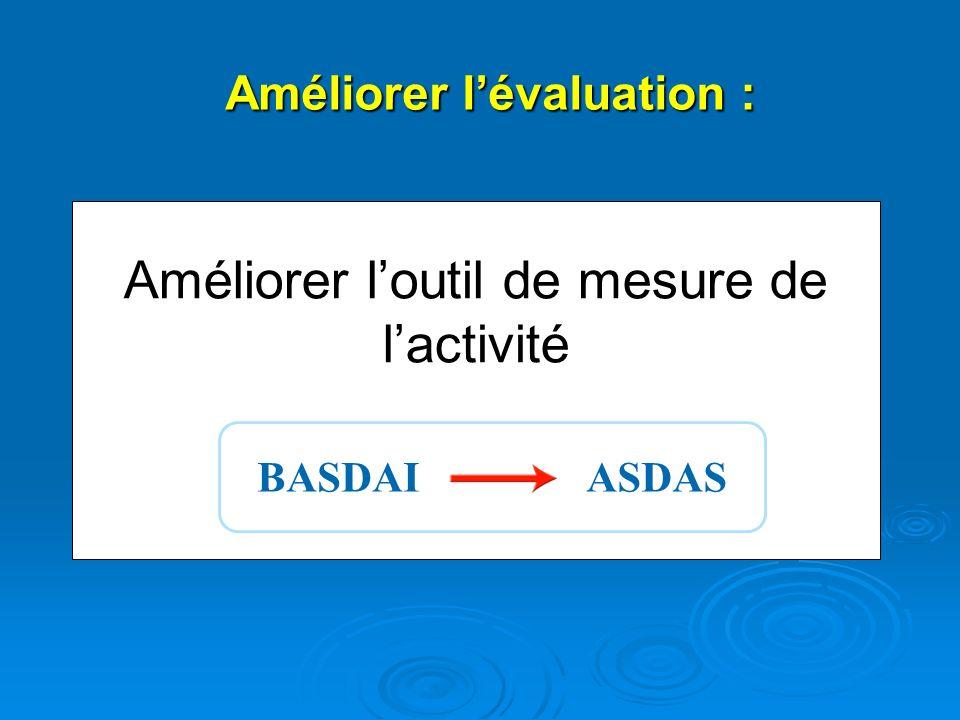 Améliorer loutil de mesure de lactivité BASDAIASDAS Améliorer lévaluation :