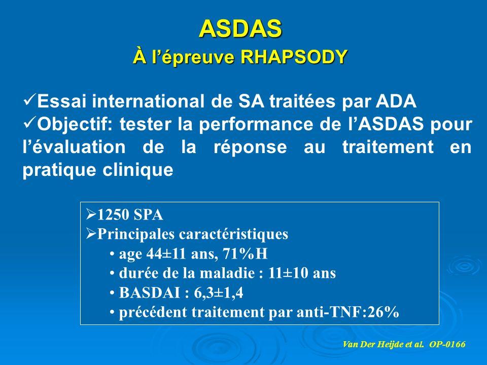 ASDAS À lépreuve RHAPSODY Van Der Heijde et al. OP-0166 Essai international de SA traitées par ADA Objectif: tester la performance de lASDAS pour léva