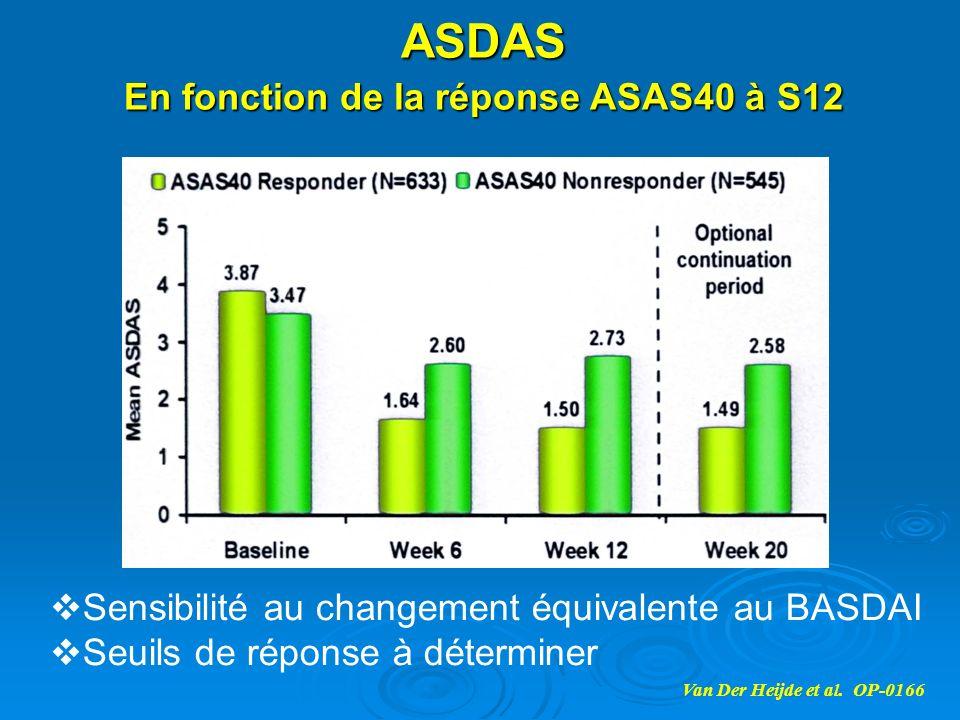 ASDAS En fonction de la réponse ASAS40 à S12 Van Der Heijde et al. OP-0166 Sensibilité au changement équivalente au BASDAI Seuils de réponse à détermi
