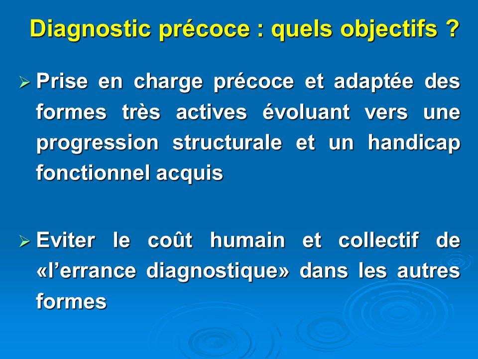 Diagnostic précoce : quels objectifs ? Prise en charge précoce et adaptée des formes très actives évoluant vers une progression structurale et un hand