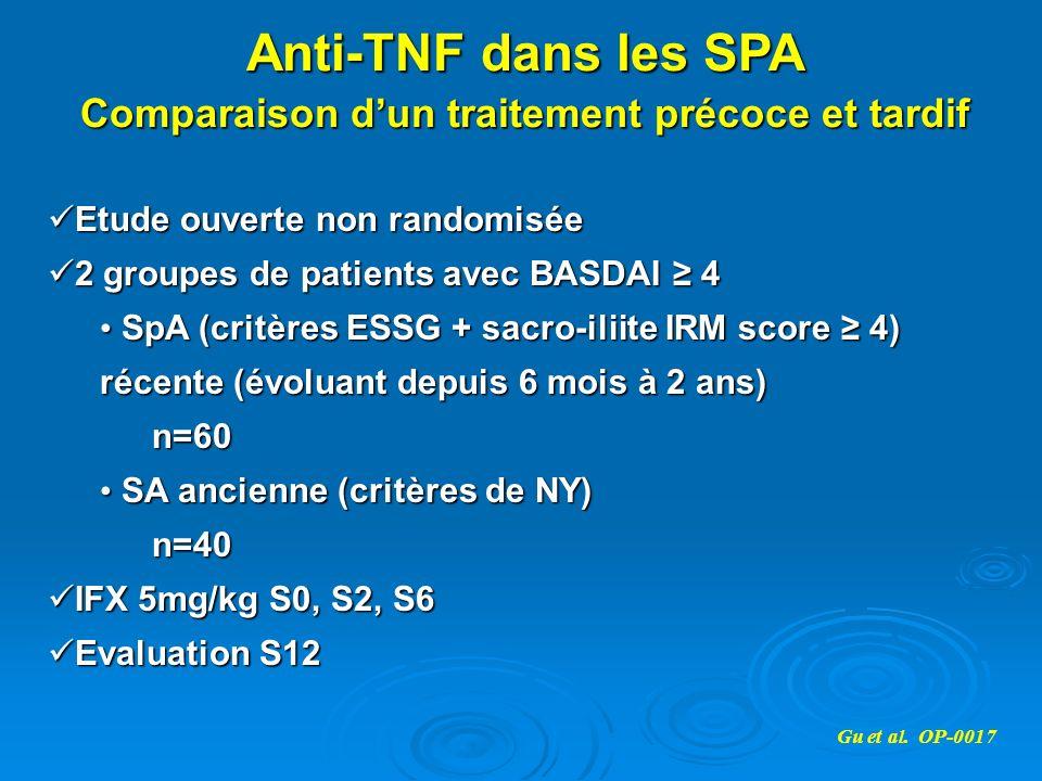 Anti-TNF dans les SPA Comparaison dun traitement précoce et tardif Gu et al. OP-0017 Etude ouverte non randomisée Etude ouverte non randomisée 2 group