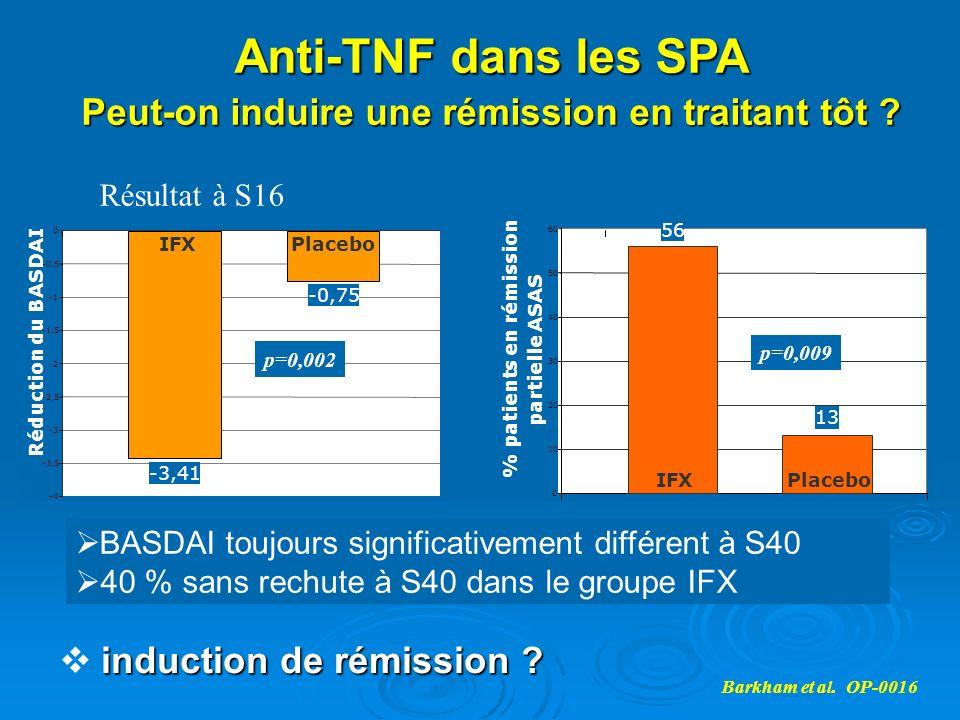 Barkham et al. OP-0016 induction de rémission ? BASDAI toujours significativement différent à S40 40 % sans rechute à S40 dans le groupe IFX Anti-TNF