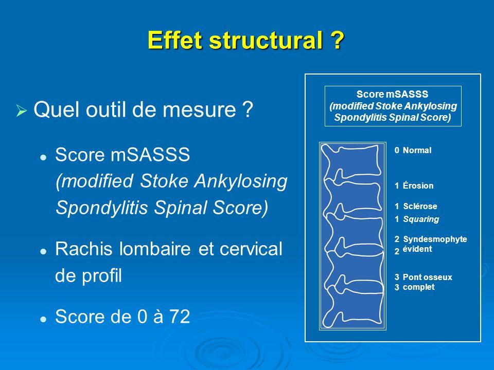 Effet structural ? Quel outil de mesure ? Score mSASSS (modified Stoke Ankylosing Spondylitis Spinal Score) Rachis lombaire et cervical de profil Scor