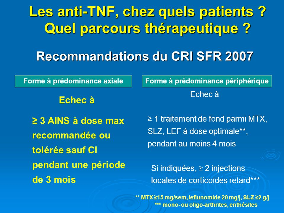 Les anti-TNF, chez quels patients ? Quel parcours thérapeutique ? Recommandations du CRI SFR 2007 Forme à prédominance axialeForme à prédominance péri