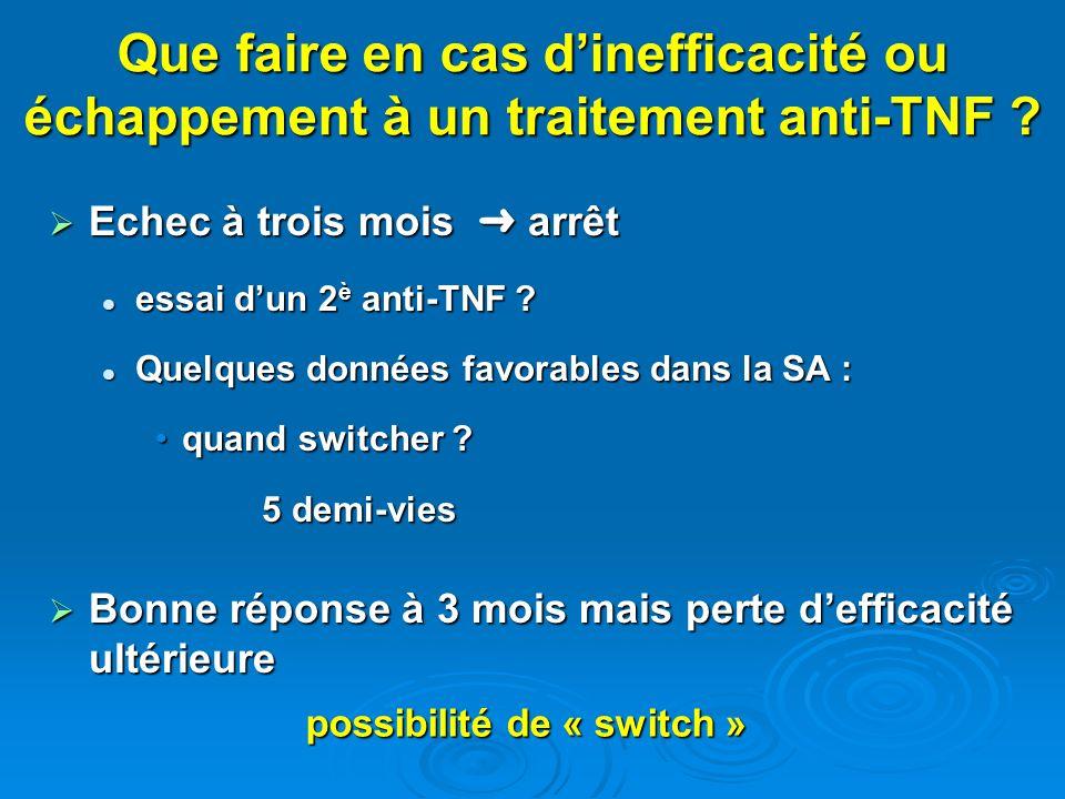 Que faire en cas dinefficacité ou échappement à un traitement anti-TNF ? Echec à trois mois arrêt Echec à trois mois arrêt essai dun 2 è anti-TNF ? es