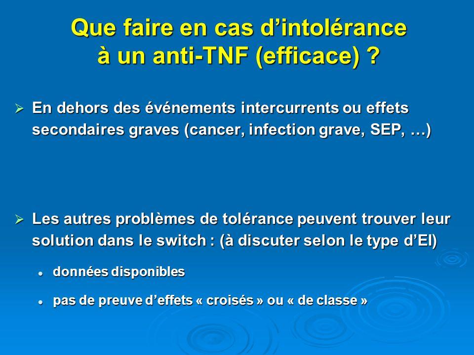 Que faire en cas dintolérance à un anti-TNF (efficace) ? En dehors des événements intercurrents ou effets secondaires graves (cancer, infection grave,