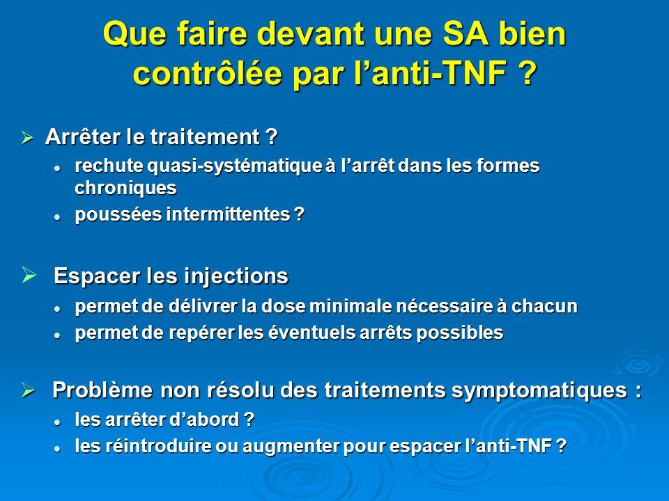 Que faire devant une SA bien contrôlée par lanti-TNF ? Arrêter le traitement ? Arrêter le traitement ? rechute quasi-systématique à larrêt dans les fo