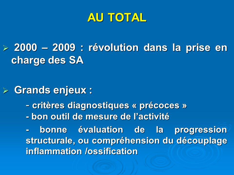 AU TOTAL 2000 – 2009 : révolution dans la prise en charge des SA 2000 – 2009 : révolution dans la prise en charge des SA Grands enjeux : Grands enjeux