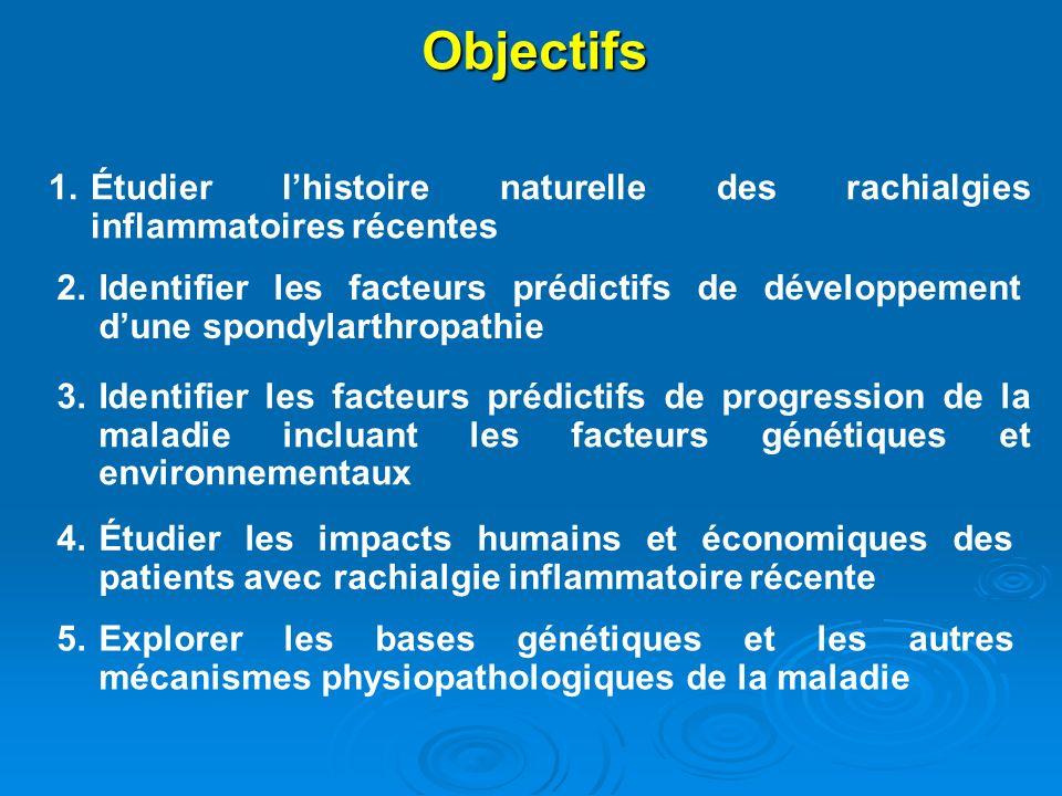 1.Étudier lhistoire naturelle des rachialgies inflammatoires récentes 2.Identifier les facteurs prédictifs de développement dune spondylarthropathie 3