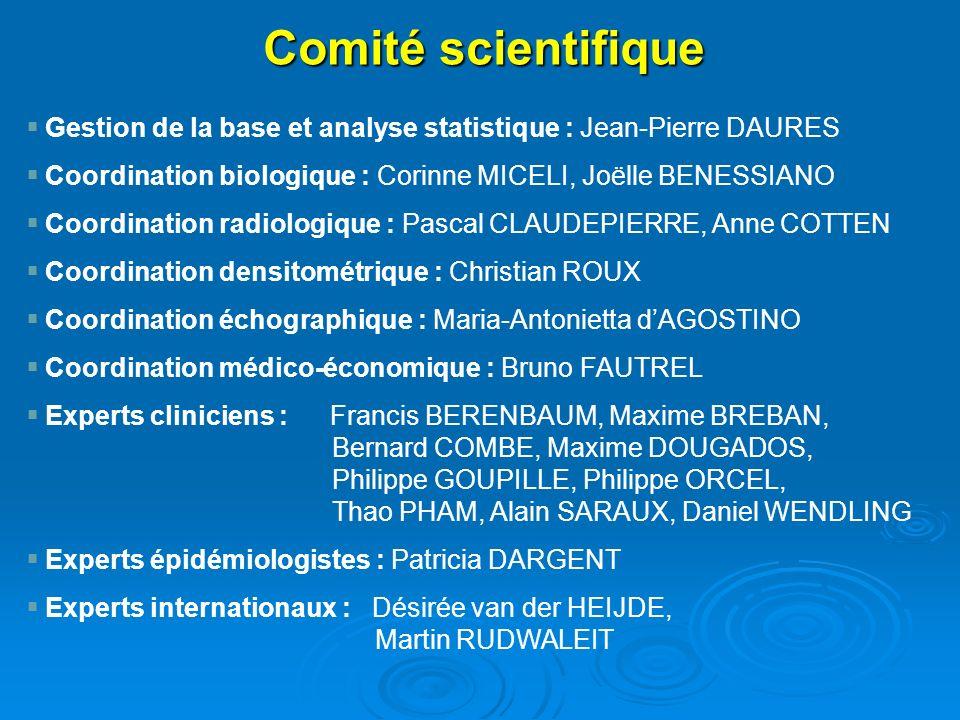 Gestion de la base et analyse statistique : Jean-Pierre DAURES Coordination biologique : Corinne MICELI, Joëlle BENESSIANO Coordination radiologique :