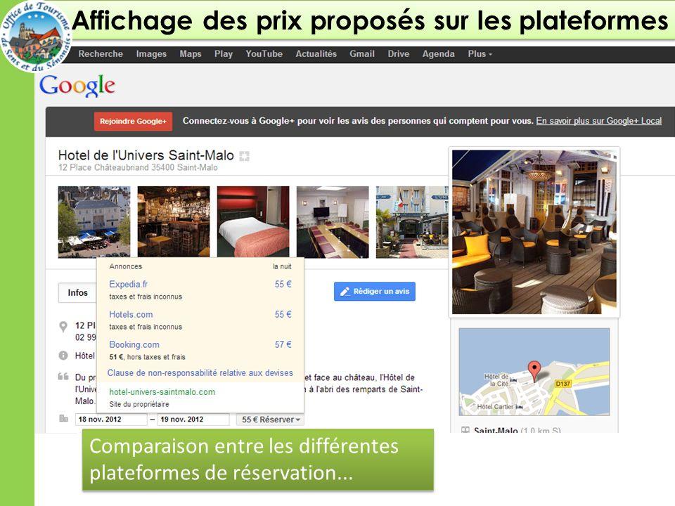Affichage des prix proposés sur les plateformes Comparaison entre les différentes plateformes de réservation...