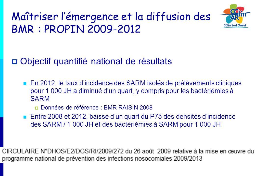 Maîtriser lémergence et la diffusion des BMR : PROPIN 2009-2012 Objectif quantifié national de résultats En 2012, le taux dincidence des SARM isolés d