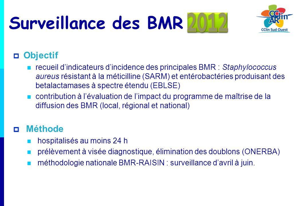 Objectif recueil dindicateurs dincidence des principales BMR : Staphylococcus aureus résistant à la méticilline (SARM) et entérobactéries produisant d