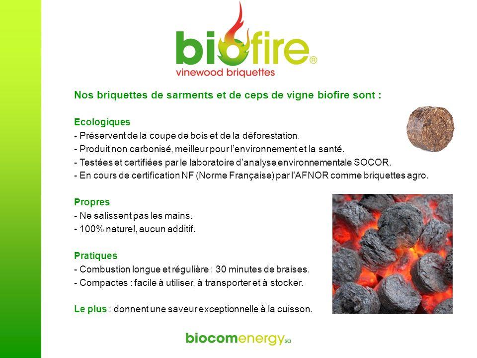 Biofire nutshell briquettes sont conditionnées par paquet de : 3kg | 3 bûches de 1kg chacune, et 1 allume-feu de 50g 5kg | 5 bûches de 1kg chacune, et 1 allume-feu de 50g 9kg | 9 bûches de 1kg chacune et 3 allume-feu de 50g chacun Allume-feu naturel inclus : résidus de sciure de bois à lhuile végétale Biofire Nutshell Barbecue briquettes sont conditionnées par sac de : 6 kg(deux à trois barbecues).