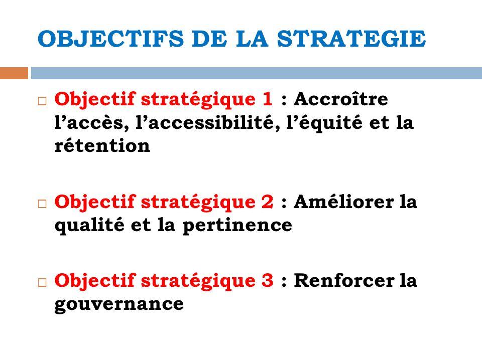 OBJECTIFS DE LA STRATEGIE Objectif stratégique 1 : Accroître laccès, laccessibilité, léquité et la rétention Objectif stratégique 2 : Améliorer la qua