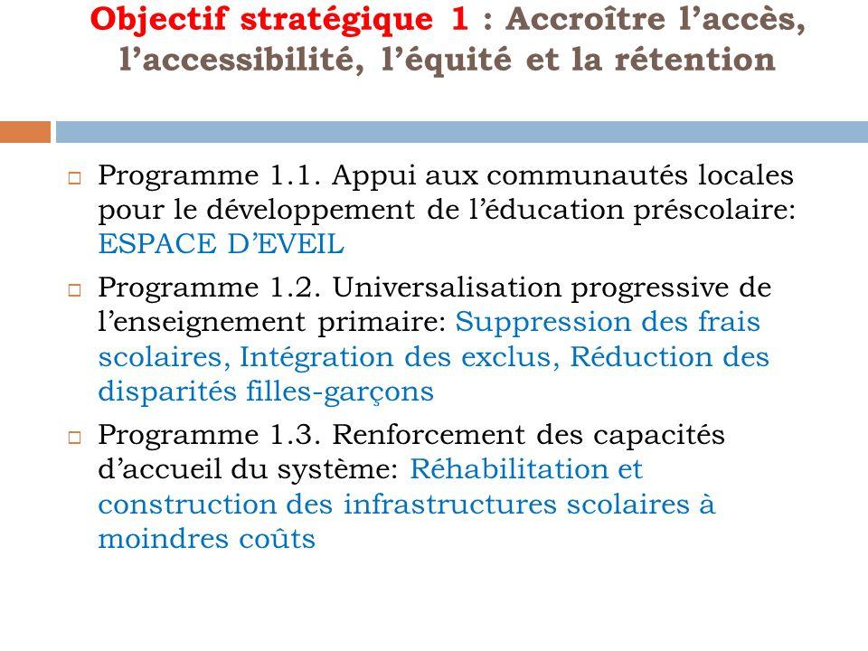 Objectif stratégique 1 : Accroître laccès, laccessibilité, léquité et la rétention Programme 1.1. Appui aux communautés locales pour le développement