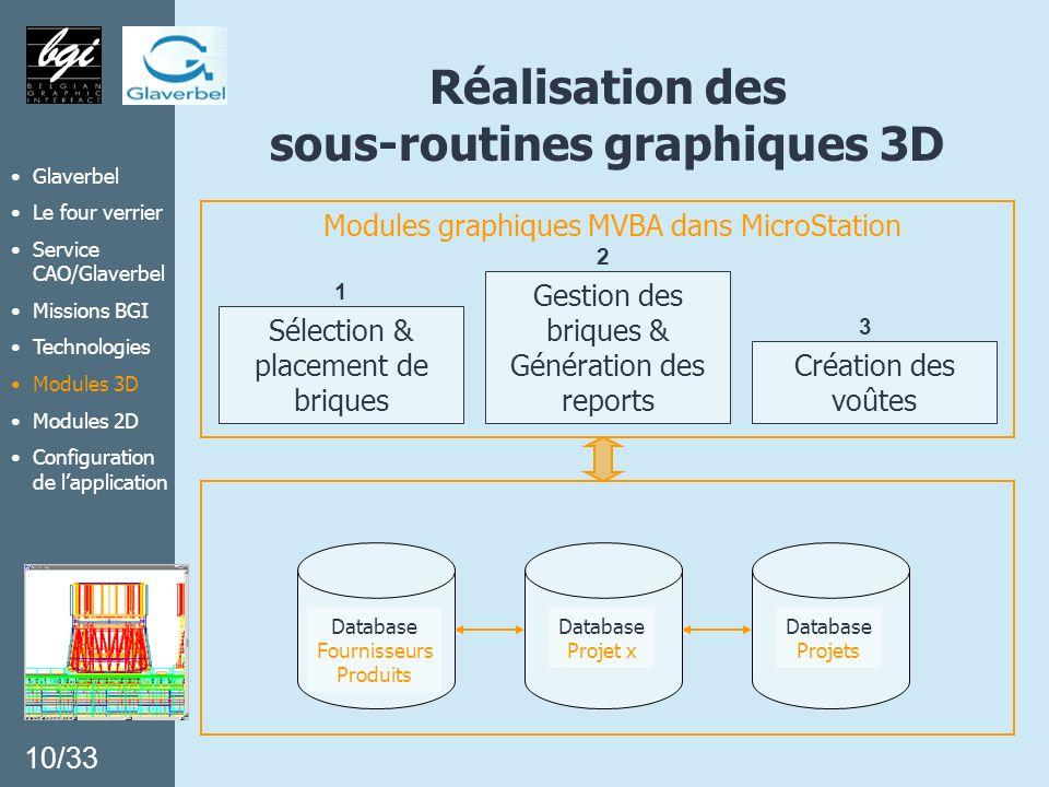 Réalisation des sous-routines graphiques 3D Database Fournisseurs Produits Database Projet x Database Projets Sélection & placement de briques Gestion
