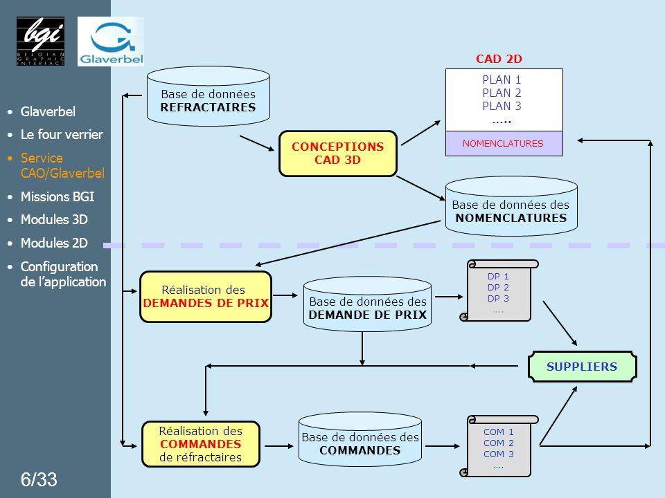 Gestion des briques Onglet 4 : Configurer les paramètres utilisateurs Options dimpression Options de visualisation de la grille résultat de la sélection 17/33 Glaverbel Le four verrier Service CAO/Glaverbel Missions BGI Technologies Modules 3D placement gestion voûte Modules 2D Configuration de lapplication