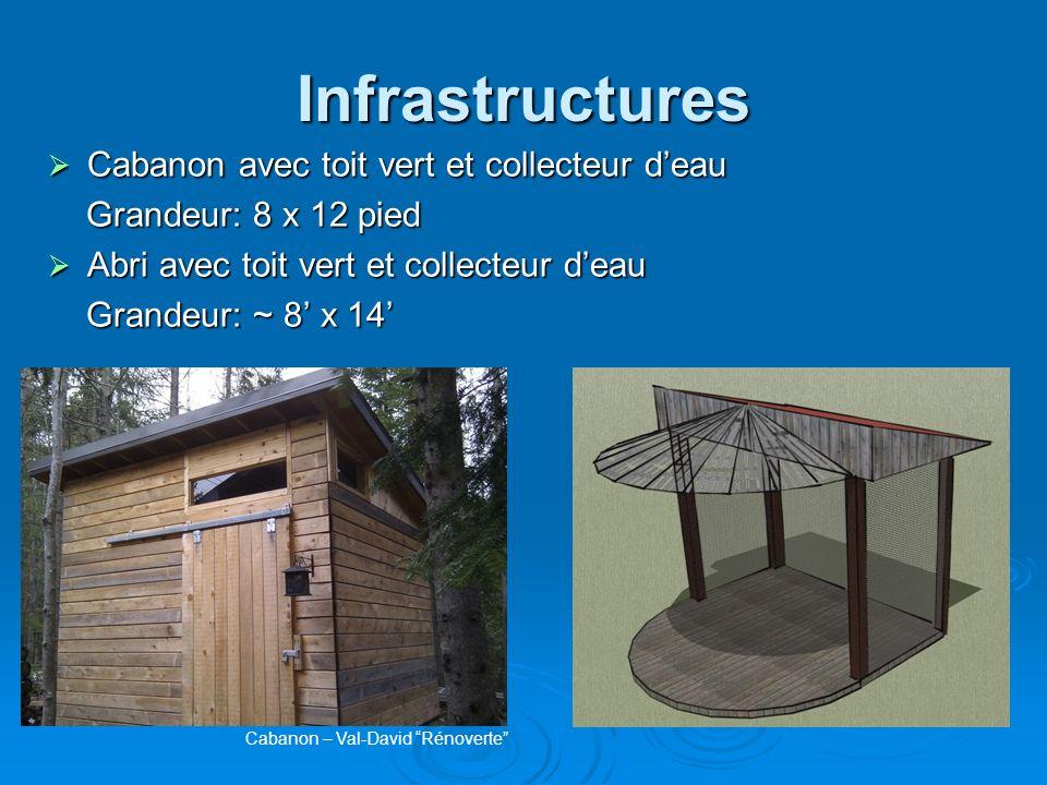Infrastructures Cabanon avec toit vert et collecteur deau Cabanon avec toit vert et collecteur deau Grandeur: 8 x 12 pied Grandeur: 8 x 12 pied Abri a