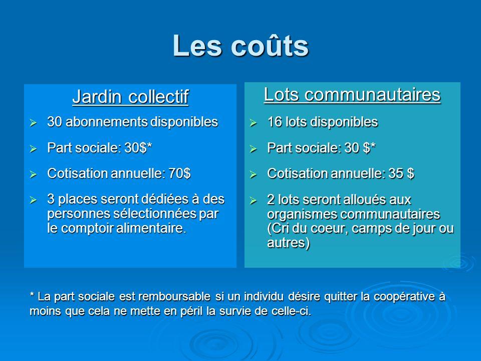 Les coûts Jardin collectif 30 abonnements disponibles 30 abonnements disponibles Part sociale: 30$* Part sociale: 30$* Cotisation annuelle: 70$ Cotisa