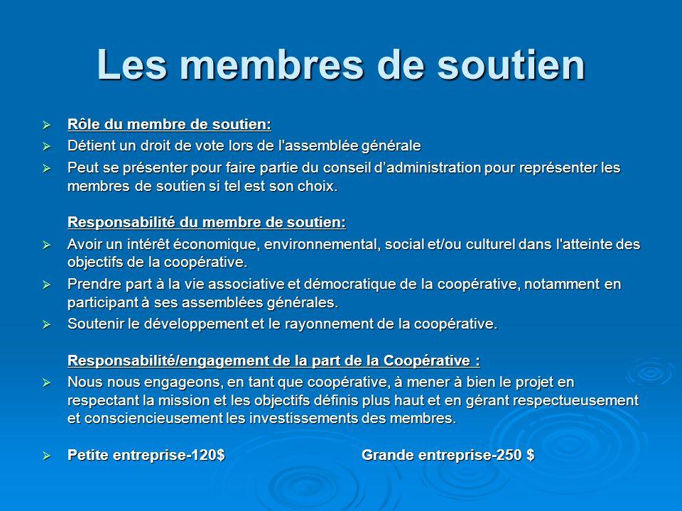 Les membres de soutien Rôle du membre de soutien: Rôle du membre de soutien: Détient un droit de vote lors de l'assemblée générale Détient un droit de