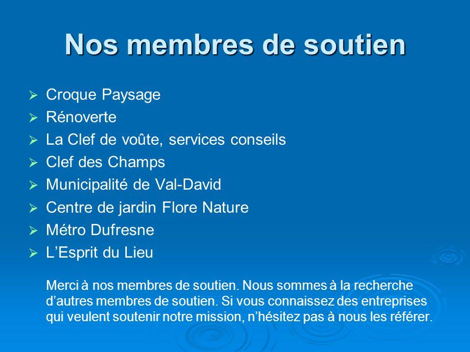 Nos membres de soutien Croque Paysage Rénoverte La Clef de voûte, services conseils Clef des Champs Municipalité de Val-David Centre de jardin Flore N