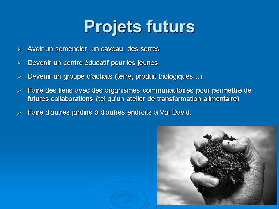 Projets futurs Avoir un semencier, un caveau, des serres Avoir un semencier, un caveau, des serres Devenir un centre éducatif pour les jeunes Devenir