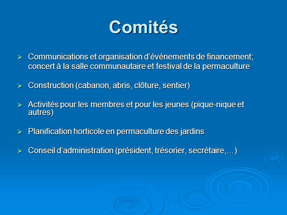 Comités Communications et organisation dévénements de financement; concert à la salle communautaire et festival de la permaculture Communications et o