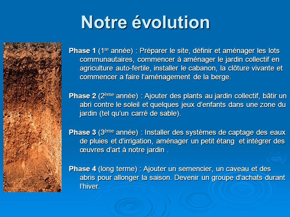 Notre évolution Phase 1 (1 re année) : Préparer le site, définir et aménager les lots communautaires, commencer à aménager le jardin collectif en agri