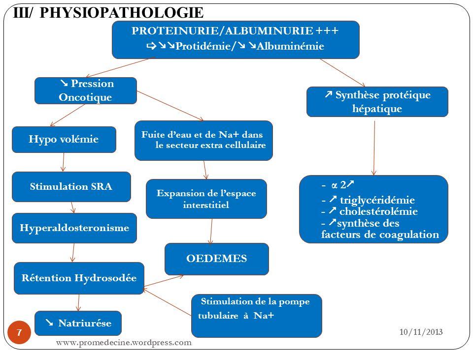 10/11/2013 7 PROTEINURIE/ALBUMINURIE +++ Protidémie/ Albuminémie Pression Oncotique Synthèse protéique hépatique Fuite deau et de Na+ dans le secteur