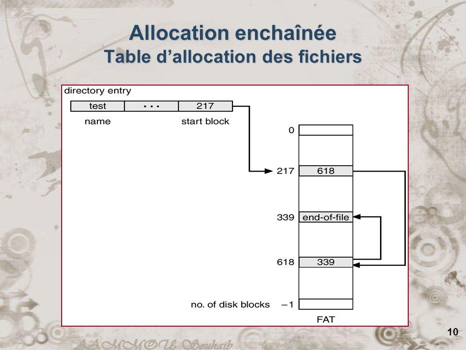 10 Allocation enchaînée Table dallocation des fichiers