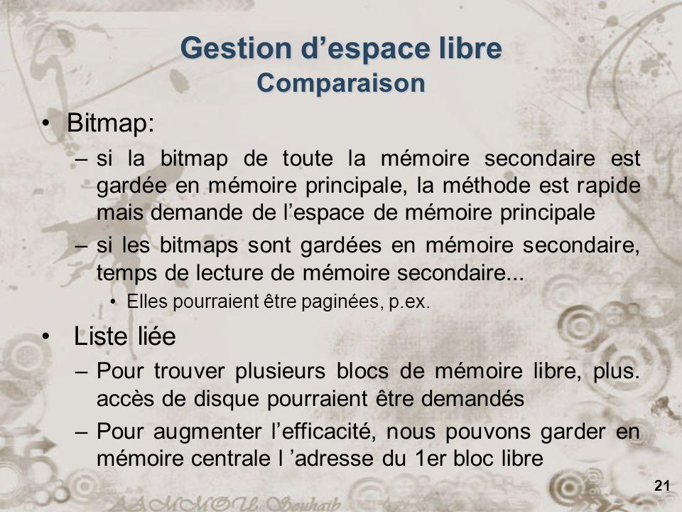 21 Gestion despace libre Comparaison Bitmap: –si la bitmap de toute la mémoire secondaire est gardée en mémoire principale, la méthode est rapide mais