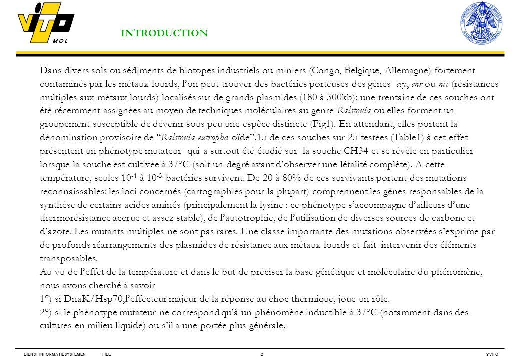 DIENST INFORMATIESYSTEMENFILE2 VITO Dans divers sols ou sédiments de biotopes industriels ou miniers (Congo, Belgique, Allemagne) fortement contaminés